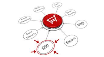 Conheça os 7 erros de SEO mais comuns no e-commerce-erros-de-seo-no-ecommerce