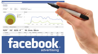 Curso de Facebook Ads - Presencial